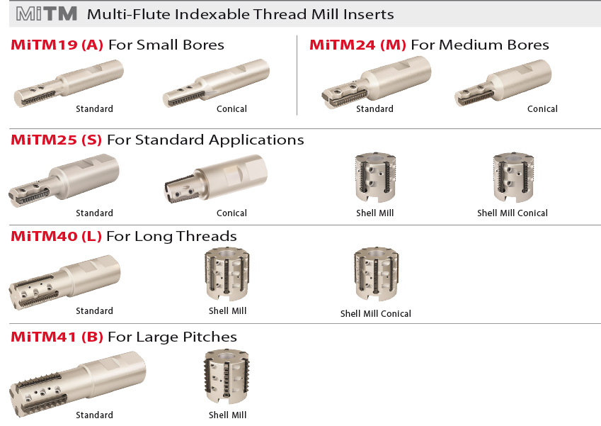 MiTM - Multi-Flute Indexable Thread Milling